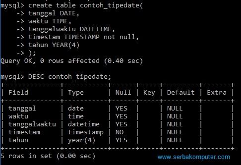 Tipe Data Date Pada MYSQL